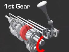 How manual transmissions work [GIF]