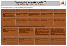Nouvelle contribution d'Agnès - Progression GS Se repérer dans le temps et l'espace Grande Section, Document, Event Ticket, Blog, Program Management, Baby Born, Programming, Tools, Math Resources