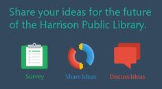 Come in and fill out our survey. Online and at Harrison and West Harrison Library.