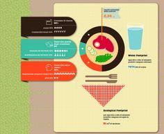 Veg vs Meat by Alessia Agostini, via Behance