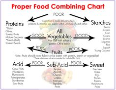 Must try nutrition explanation to put together any meal nutritious. Click the truly smart nutrition pin-image reference 6317922935 today. Nutrition Chart, Vegan Nutrition, Nutrition Guide, Smart Nutrition, Nutrition Month, Cheese Nutrition, Nutrition Activities, Nutrition Store, Nutrition Shakes