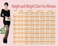 weight-chart-for-women-whats-your-ideal-weight-according-to-your-body-shape-age-and-height1