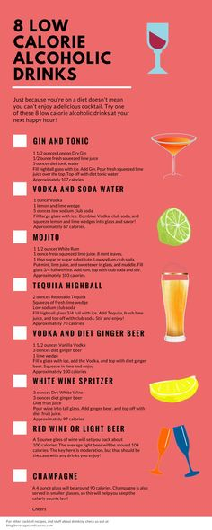 8 low calorie alcoholic drinks