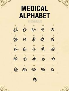 The Medical Alphabet...i feel less bad about my handwriting now