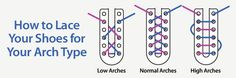 FootSmart Blog   » Lacing Techniques for Different Foot Types