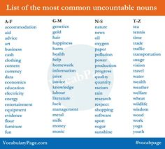 Most common uncountable nouns #learnenglish