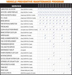 9 Best Vehicle Maintenance Log Ideas Vehicle Maintenance Log Car Maintenance Maintenance