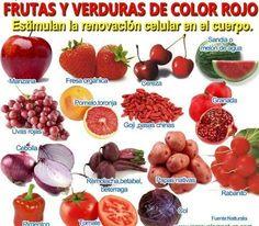 FRUTAS Y VERDURAS ROJAS  Son muy ricos en vitamina C, que ayuda a estimular la renovación celular en el cuerpo.  Los fitoquímicos en los alimentos de color rojo son los carotenoides y antocianinas. Uno de los carotenoides más abundantes es el licopeno. El licopeno ayuda a reducir el daño de los radicales libres en nuestro cuerpo y también previene las enfermedades del corazón, cáncer, problemas de próstata, y reduce el daño en la piel causado por el sol.