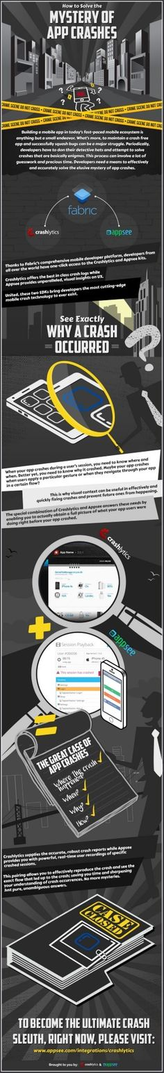 Infographics, Mystery, App, Fabric, Design, Tejido, Tela, Infographic, Info Graphics