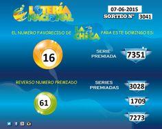 Resultados sorteo Loteria La Chica Nro. 3041 del domingo 7 de Junio 2015