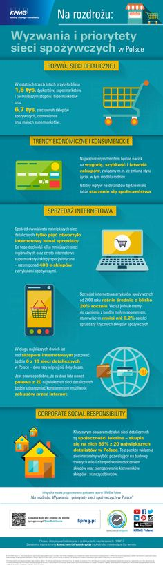 """Wyzwania i priorytety sieci spożywczych w Polsce. Na podstawie raportu """"Na rozdrożu. Wyzwania i priorytety siecie spożywczych w Polsce"""" #KPMG #zakupy #esklepy #siecidetaliczne #infografika #infographic #retail #shopping #"""
