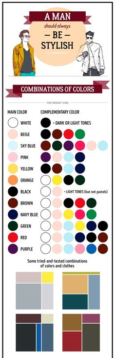 15 Style Rules That Every Man Should Know color men 15 Style Rules That Every Man Should Know Men Tips, Men Style Tips, Style For Men, Man Style Casual, Men's Style, Color Matching Clothes, Look Fashion, Mens Fashion, Fashion Tips