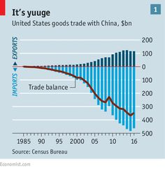 The silk-silver axis: Averting a Chinese-American trade war Zero Sum Game, Chinese Market, Mr Trump, Chinese American, Best Trade, Great Power, Use Case, Republican Party, Classic Books