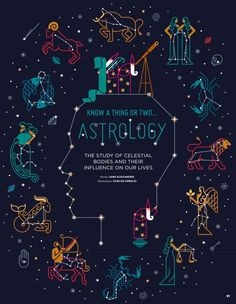Full page illustration for The Simple Things magazine (UK), Crea Design, Buch Design, Simple Things Magazine, Creative Poster Design, Poster Designs, Zodiac Constellations, Grafik Design, Motion Design, Graphic Design Inspiration
