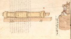 Feuerwerksbuch. Martin Merz Nordbayern/Franken, I: 2. Hälfte 15. Jh. ; II: 1473 Cgm 599 Folio 259