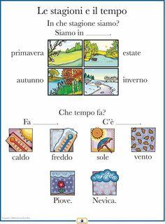 Italian Weather Poster #learnitalianforfree #italianlessons