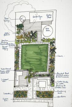 Most Creative Gardening Design Ideas - Stearinlys Garden Design Plans, Patio Design, Landscape Plans, Landscape Design, Layout Design, Shade Loving Shrubs, Planer Layout, Palm Springs Style, Vintage Garden Decor