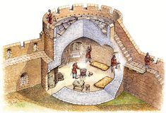 A Cutaway Reconstruction Of The Chapel Tower As It May