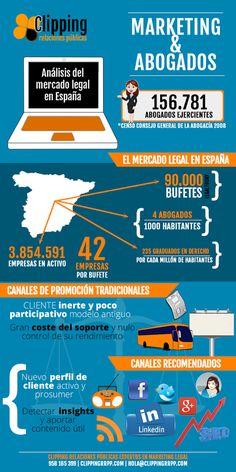 El sector de la abogacía en España. Sus cifras y su ultracompetida realidad.