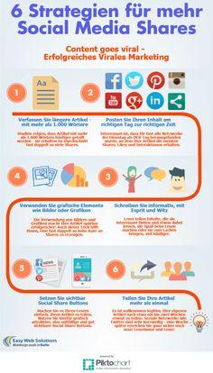 6 Strategien fuer mehr Social Media Shares
