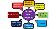 utilisations-mind-mapping