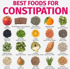 It s no surprise that the best foods for constipation are all full of fiber! these everyday foods will help you go! pro tip when consuming a high fiber diet also be sure to drink at least 3 liters of water per day weightloss high fiber foods chart Healthy Choices, Healthy Life, Healthy Living, Eat Healthy, Heart Healthy Diet, Best Foods For Constipation, Baby Constipation Remedies, Best Foods For Digestion, Constipation Relief For Toddlers