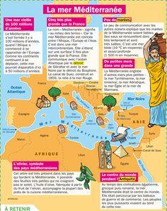 Fiche exposés : La mer Méditerranée