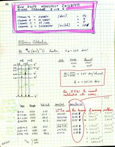 laboratory notebook - Google Search | Science Fair Projects and ...