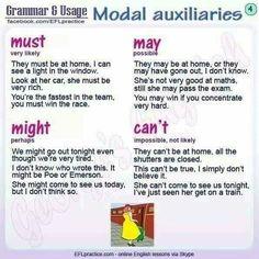 modal verbs, #englishgrammar