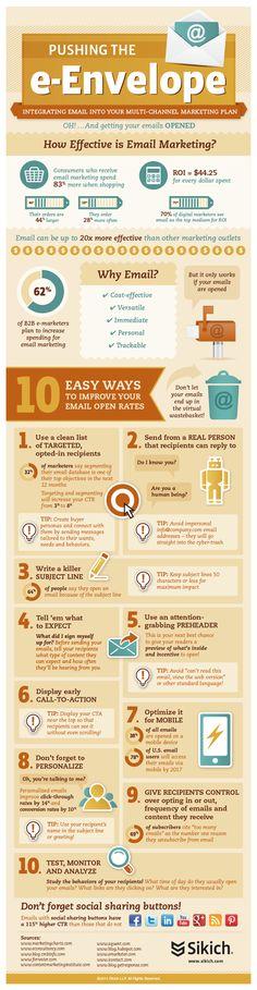 10 Sencillos Modos de Aumentar la Tasa de Apertura de los Mails / 10 Easy Ways to Improve Email Open Rates