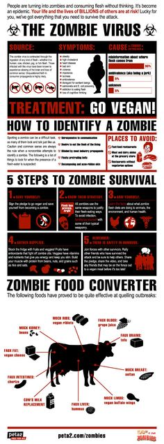Flesh Is For Zombies. #veg #vegan #vegetarian