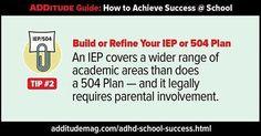 12 Best 504 plan images   504 plan, How to plan, School ...