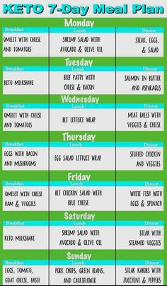 Keto meal plan for beginners. Keto for beginners . Keto Diet for weightloss. Ketogenic Diet Meal Plan, Ketogenic Diet For Beginners, Keto Diet For Beginners, Keto Meal Plan, Diet Meal Plans, Ketogenic Recipes, Diet Recipes, Keto Foods, Delicious Recipes