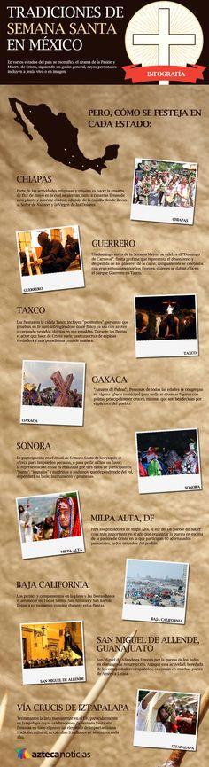 Infografía de Semana Santa y cómo se celebra en varios estados de México.