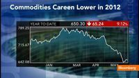 S 500 Erases Loss as Investors Look for Stimulus Signs - Bloomberg