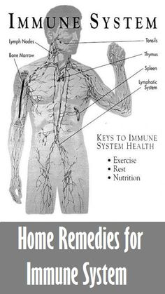 Home Remedies for Immune System: Exercise, Rest, Nutrition
