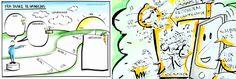 Skabeloner & illustrationer - Grafisk facilitering, visuelle referater, templates, undervisning, film - Processink.dk