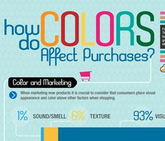 How colors might influence a purchase - WhiteKube Blog