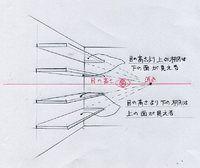 ものの見え方(手描きパースの基本))