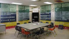 School Data Room @ Riverchase Middle School