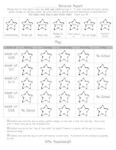 Teaching With Love and Laughter: Clip Chart Behavior Management Plan Take Home Behavior Reprt