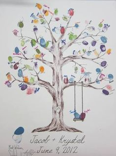 Image result for thumb prints art