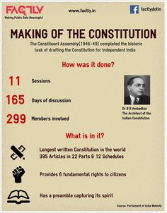 Infographic to understand what it took in Making of the Indian Constitution a reality. Infographic explains how the Indian Constitution is made and what is in it. General Knowledge Book, Gernal Knowledge, Knowledge Quotes, Indian Constitution Day, B R Ambedkar, Ias Study Material, Economics Lessons, Interesting Facts About World, India Facts