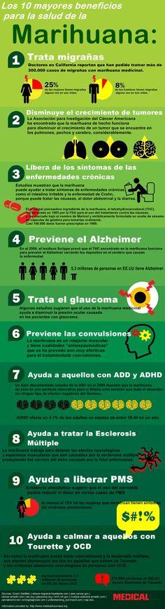 Marihuana Medicinal! Only for habla espaniol