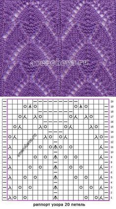 Photo - Diy Crafts The Effective Pictures We Offer You About knitting techniques joining yarn A quality picture can tell you many things. You can find the most beautiful pictures that can be presented Lace Knitting Stitches, Lace Knitting Patterns, Knitting Charts, Lace Patterns, Easy Knitting, Loom Knitting, Stitch Patterns, Knitting Projects, Wall