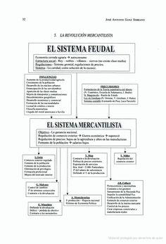 Esquemas de historia del pensamiento económico - José Antonio Sanz Serrano - Google Libros