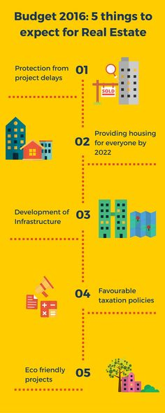 Expectations from the Budget 2016 in Real Estate. #realestate #budget2016 #India #housing #blog #blogpost #news #informative