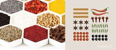 The Ultimate Infographic Guide to Spices | Cook Smarts
