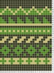 fair isle mittens pattern free - Buscar con Google