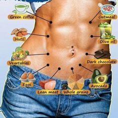 Coenzyme q10 supplements weight loss photo 8